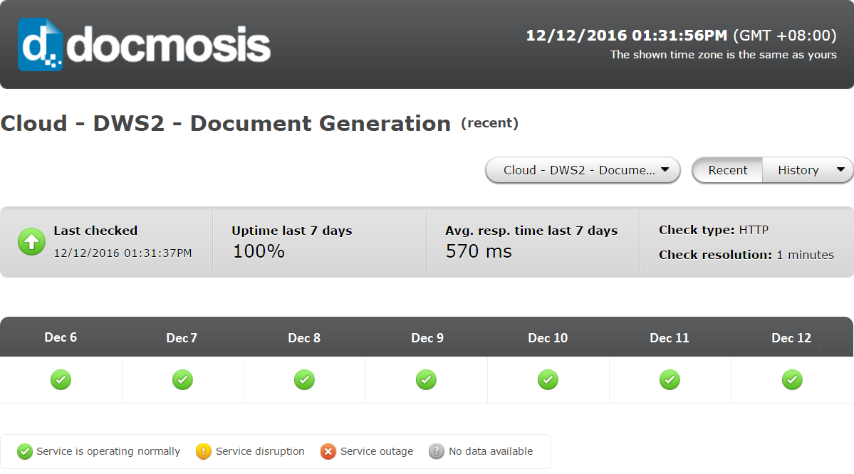 Cloud Document Generation - Status Monitoring